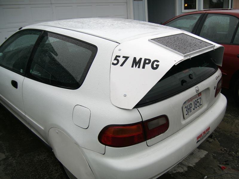 Exelent Hypermiling Cars Mold - Classic Cars Ideas - boiq.info